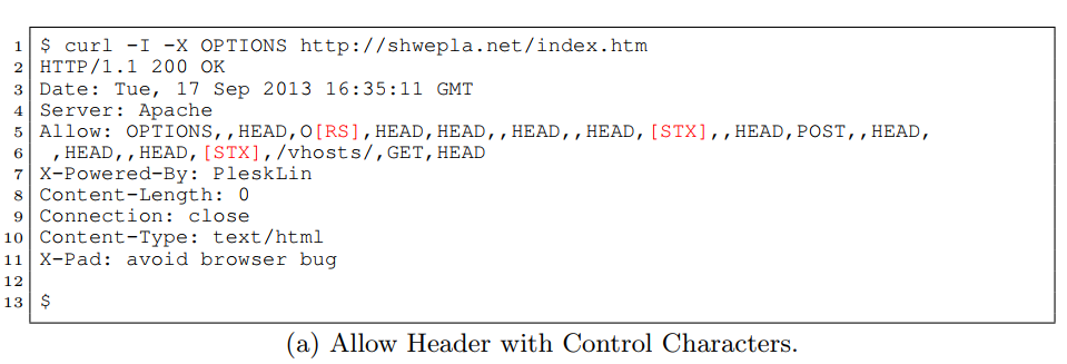 Hacking with wget